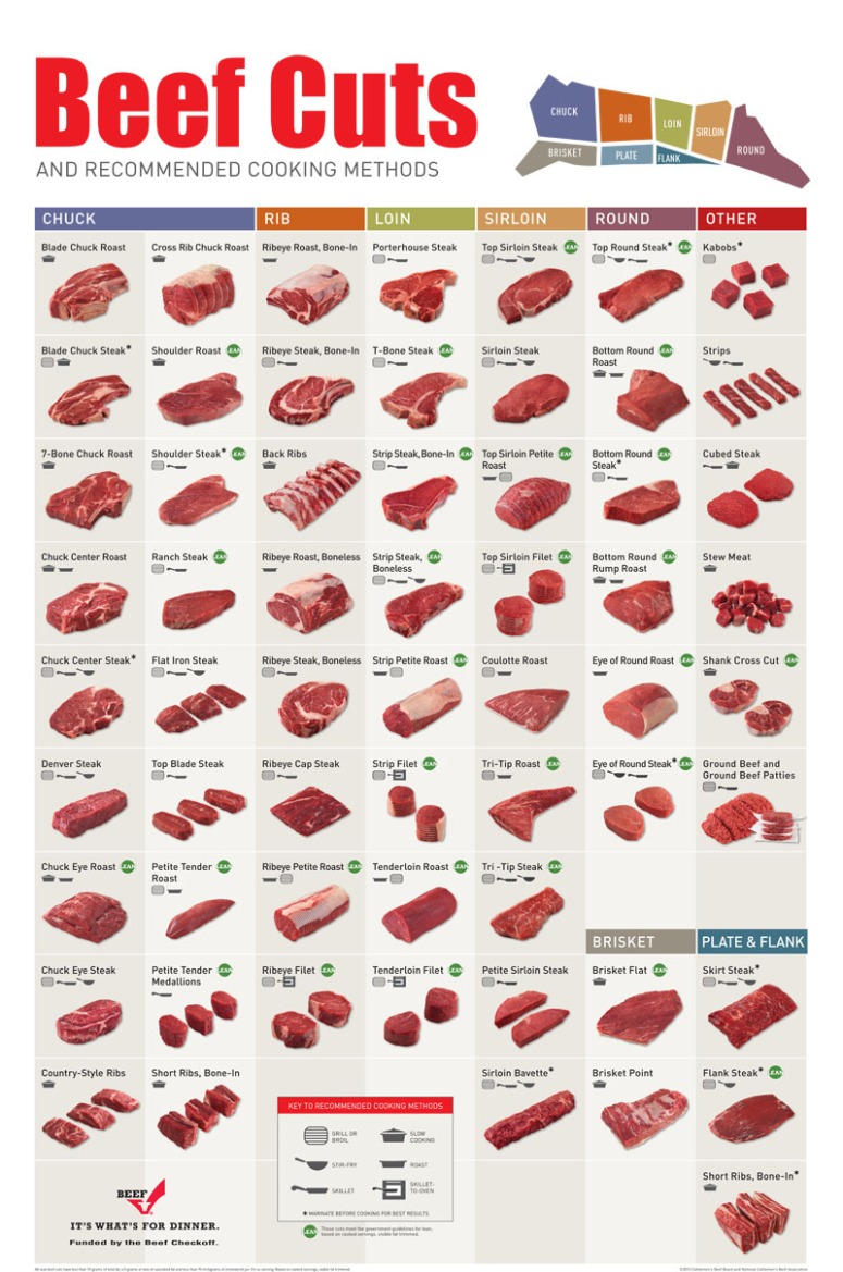 new_beef_poster_jan_2014